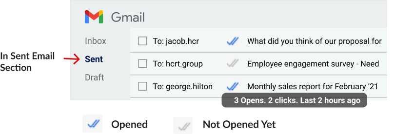Gmail Email Opened